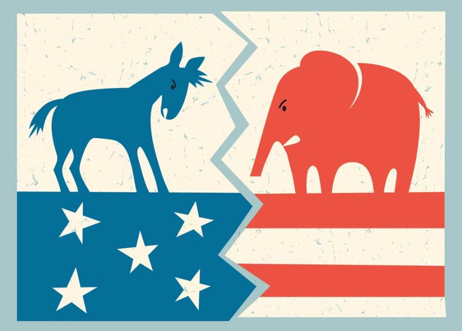 Partisanship+and+the+United+States